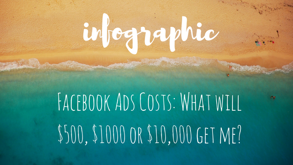 [INFOGRAPHIC] Facebook Ads Costs: What will $500, $1000 or $10,000 get me?
